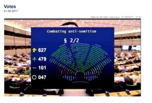 Европарламент проголосовал за определение антисемитизма